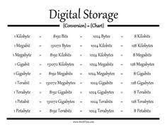 Computer File Size Conversion Chart 22 Best Computer Images Helpful Hints Organization Hacks