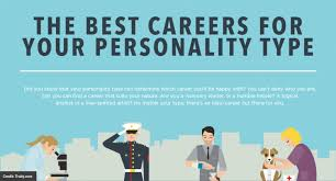 career typing based on mbti personality test staffondemand blog