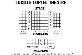 Mcc Theater At Lucille Lortel Theatre Hos Ting