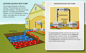 water source heat pump system piping diagrams best secret wiring geothermal heat pumps ber dublin greenerspace loadmatch water source heat pump piping diagrams loadmatch water source