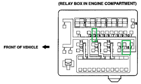 mitsubishi lancer es i believe i blew the fuse for the check 2008 Mitsubishi Lancer Fuse Box Diagram let me know what you find on those two 2008 mitsubishi lancer fuse box location