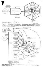 schumacher battery charger wiring diagram 06 counterfactual Schumacher Battery Charger Transformer schumacher battery charger wiring diagram 06 counterfactual images gallery portable power supply device powered by cell phone 06 rh pinterest com