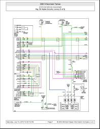 tail light wiring diagram 1995 chevy truck awesome 2001 chevy 2014 silverado headlight wiring diagram tail light wiring diagram 1995 chevy truck awesome 2001 chevy silverado tail light wiring diagram 2014