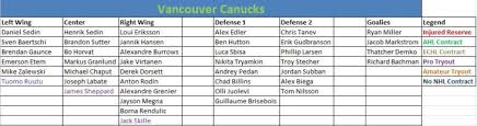 Vancouver Canucks Depth Chart Vancouver Canucks The Energy Line