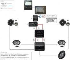 house wiring notes the wiring diagram house amplifier wiring diagram nilza house wiring