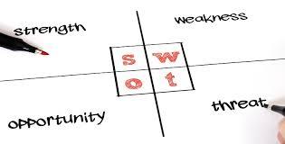 writing analysis business communication writing a swot analysis openlearn open