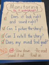 Sensory Details Anchor Chart Poetry Anchor Chart Middle School Sensory Details Anchor