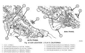 dodge ram x hos heater control circuit low bank also ca will have 2 converters one on each side exhaust pipe