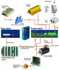 wiring eusurpluswiki argonconnection highres png