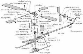 heli wiring diagram wiring diagram technic rc helicopter wiring diagram schema wiring diagramwhat are the of rc helicopter parts quora