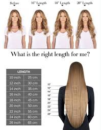 Straight Bundle Length Chart Celebrity Wigs In 2019 Hair Lengths Curly Hair Styles