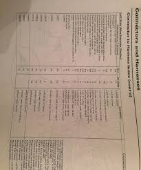 2001 dodge ram 1500 headlight wiring diagram also 2004 audi a4 2001 dodge ram 1500 headlight wiring diagram also 2004 audi a4 engine 2011 acura tsx