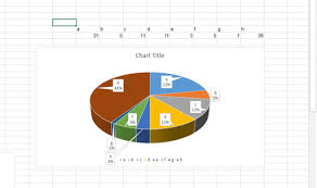 Microsoft Excel Pie Chart Bug Stack Overflow