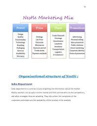 Nestle Assignment