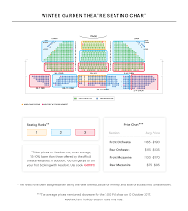 Images Winter Garden Theatre Seating Full Version Hd