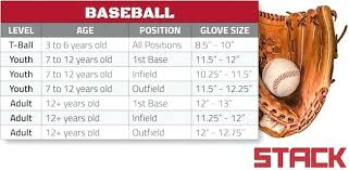 youth baseball bat sizing charts youth glove size chart