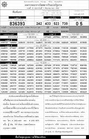 ตรวจหวย ตรวจผลสลากกินแบ่งรัฐบาล 1 มิถุนายน 2550 ใบตรวจหวย 1/6/50