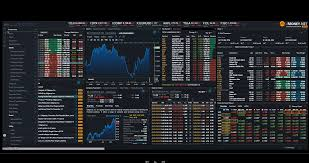 Advanced Charting Software Money Net The Complete Financial Platform