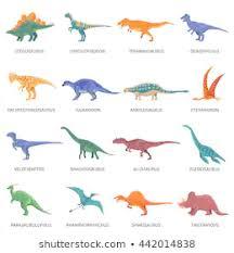 22 Precise Dinosaur Names And Pics