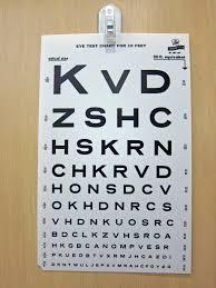 Eye Chart Actual Size Ohio Bmv Vision Test Chart Www Bedowntowndaytona Com