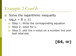 example 2 cont d solve the logarithmic inequality