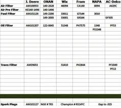 Rotella Oil Filter Cross Reference Chart Engine Cross Reference Online Charts Collection