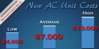 2017 air conditioner repair costs average ac repair prices 2016 Cost New House Fuse Box the cost of installation of a brand new a c unit? House Fuse Box Replacement