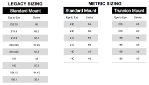 Fox Rear Shock Air Pressure Chart The Ultimate Guide To Metric Shock Sizing And The Rockshox