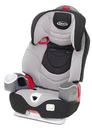 graco is one of the best known makers of s for children moms and dads know that graco makes top quality and well designed car seats strollers