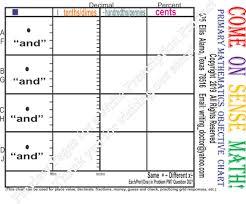Third Grade Mathematics Chart Problem Solving Place Value Mathematics Charts 3rd Grade