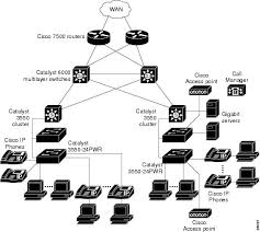 3 way switch wiring diagram uk images way light wiring diagram cisco wiring closet diagrams pictures