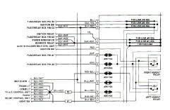 2003 subaru baja stereo wiring diagram wiring diagram and hernes 2003 subaru baja wiring diagram image about