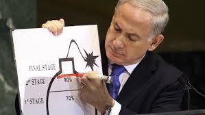 Αποτέλεσμα εικόνας για Netanyahu False Analogy