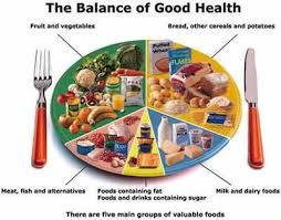 Food Chart For Diabetic Patients In Uk Type C Reactive 1