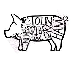 Pork Butcher Chart