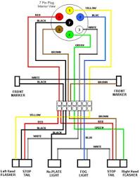 sundowner trailer wiring diagram wiring diagram 7 Pin Trailer Wiring Diagram at Sunowner 7 Pin Wiring Diagram