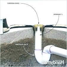 setting a shower drain shower drain replacement shower drain installation shower drain installation chief offset shower drain installation shower drain