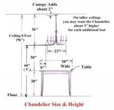 table delightful dining room chandelier height 5 the correct to hang your is found images best