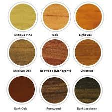 Blackfriar Wood Dye 250 Ml 500 Ml