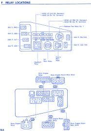 toyota echo sedan 2005 fuse box block circuit breaker diagram toyota echo sedan 2005 fuse box block circuit breaker diagram