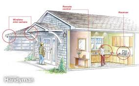 how to install outdoor surveillance cameras the family handyman save illustration of home wireless camera home security system