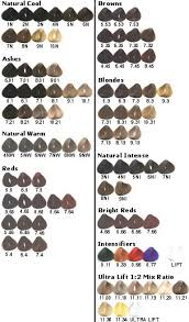 Alfaparf Yellow Hair Color Chart Difiaba Hair Color Chart Best Picture Of Chart Anyimage Org