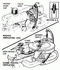 Chevy c engine diagram pcv valve s motor transmission f d b bf a large size