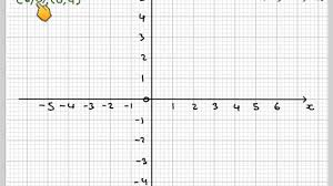 solving simultaneous equations graphically on graph paper