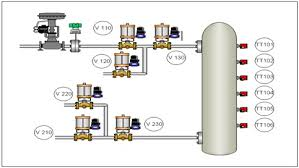 Control Engineering When Should You Bypass Your Safety System