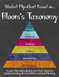 Blooms Taxonomy Flip Chart Freebie Teachers Helper