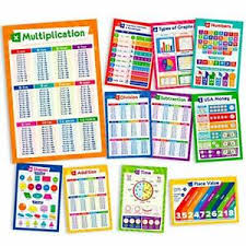 Details About 11 Educational Math Posters Multiplication Chart Table Place Value Chart