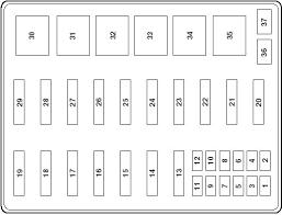 2000 chevrolet impala fuse box diagram albumartinspiration com 2004 Grand Prix Fuse Box Diagram 2000 chevrolet impala fuse box diagram ford f series 4 2 2005 auto images and specification 2004 grand prix fuse box diagram