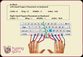 Keyboard Finger Position Chart Hindi Mangal Unicode Font Fingers Placement On Keyboard