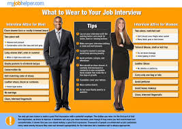 look the professional part at your interview presentation